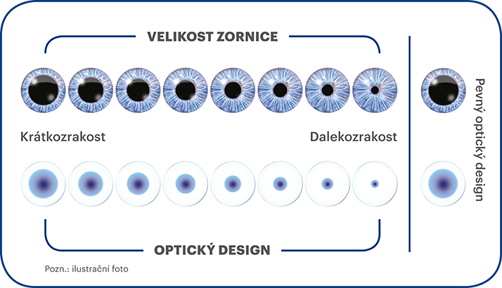 diagram-od-tout.png